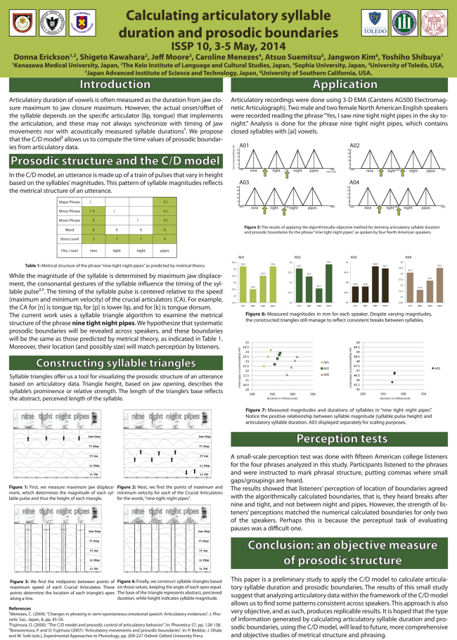 ISSP Poster